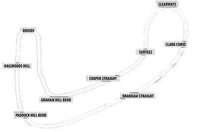 Brands Hatch Indy Track Map